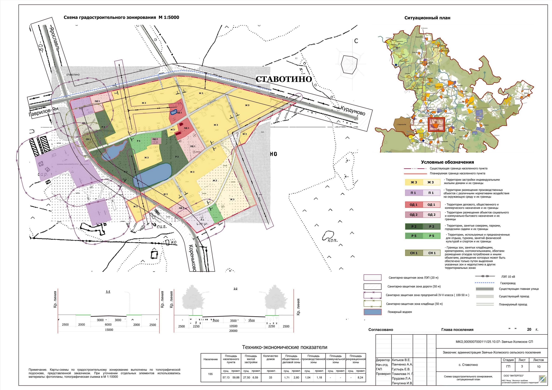Схема развития объектов транспортной инфраструктуры